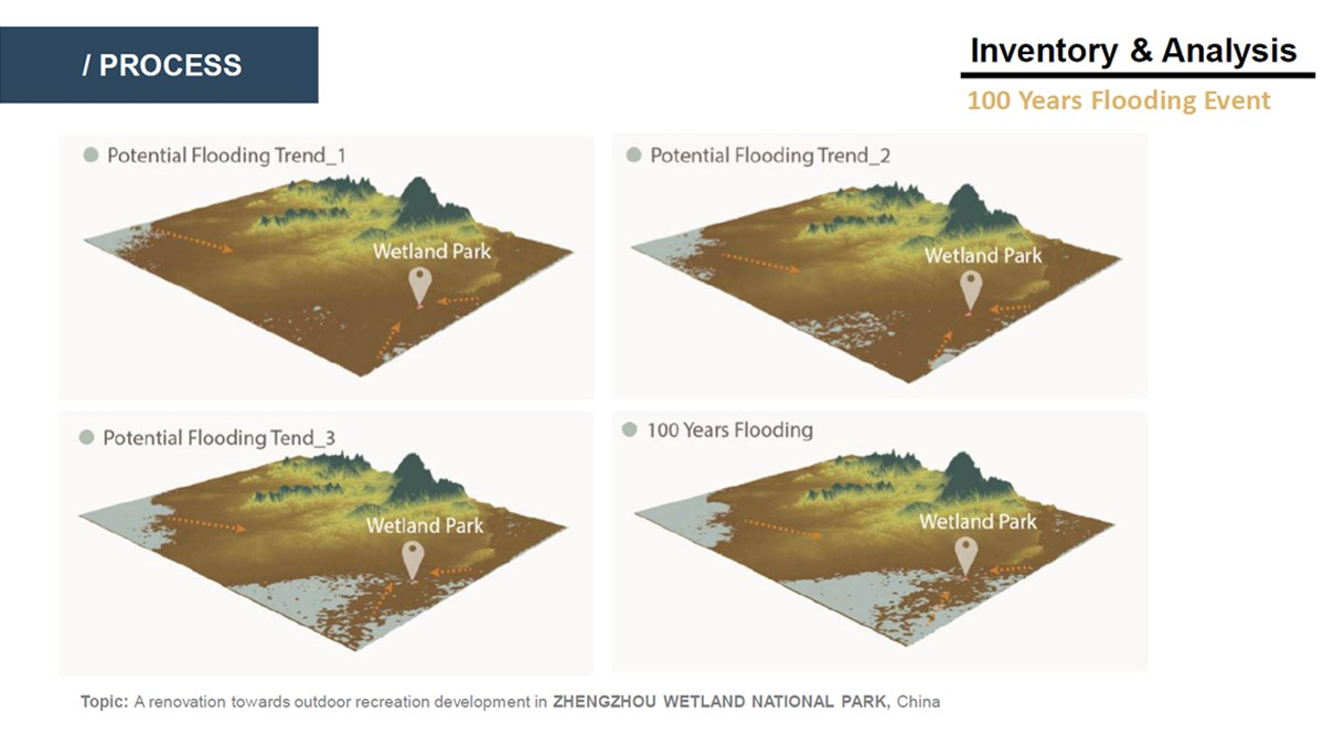 Excerpt from a Landscape Architecture student project showing a potential flooding trends at Zhengzhou Wetland National Park, China.