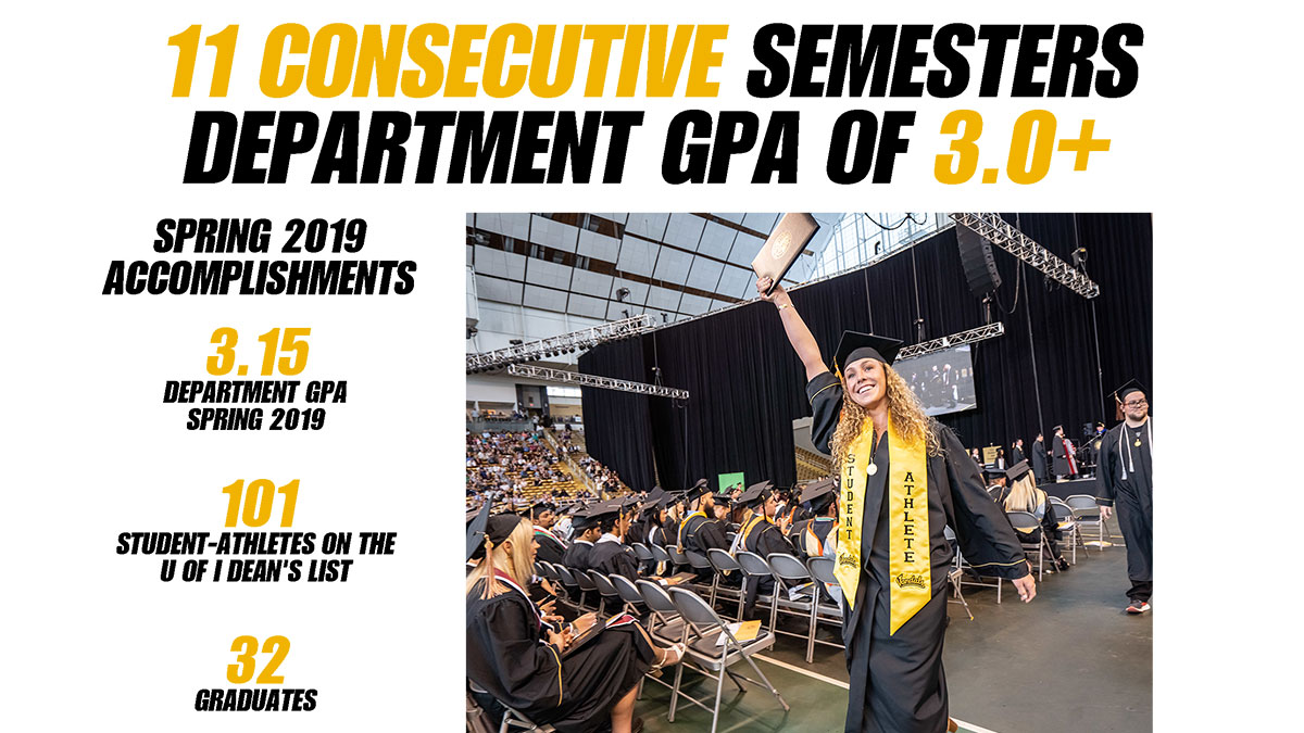 Spring 2019 Academic graphic