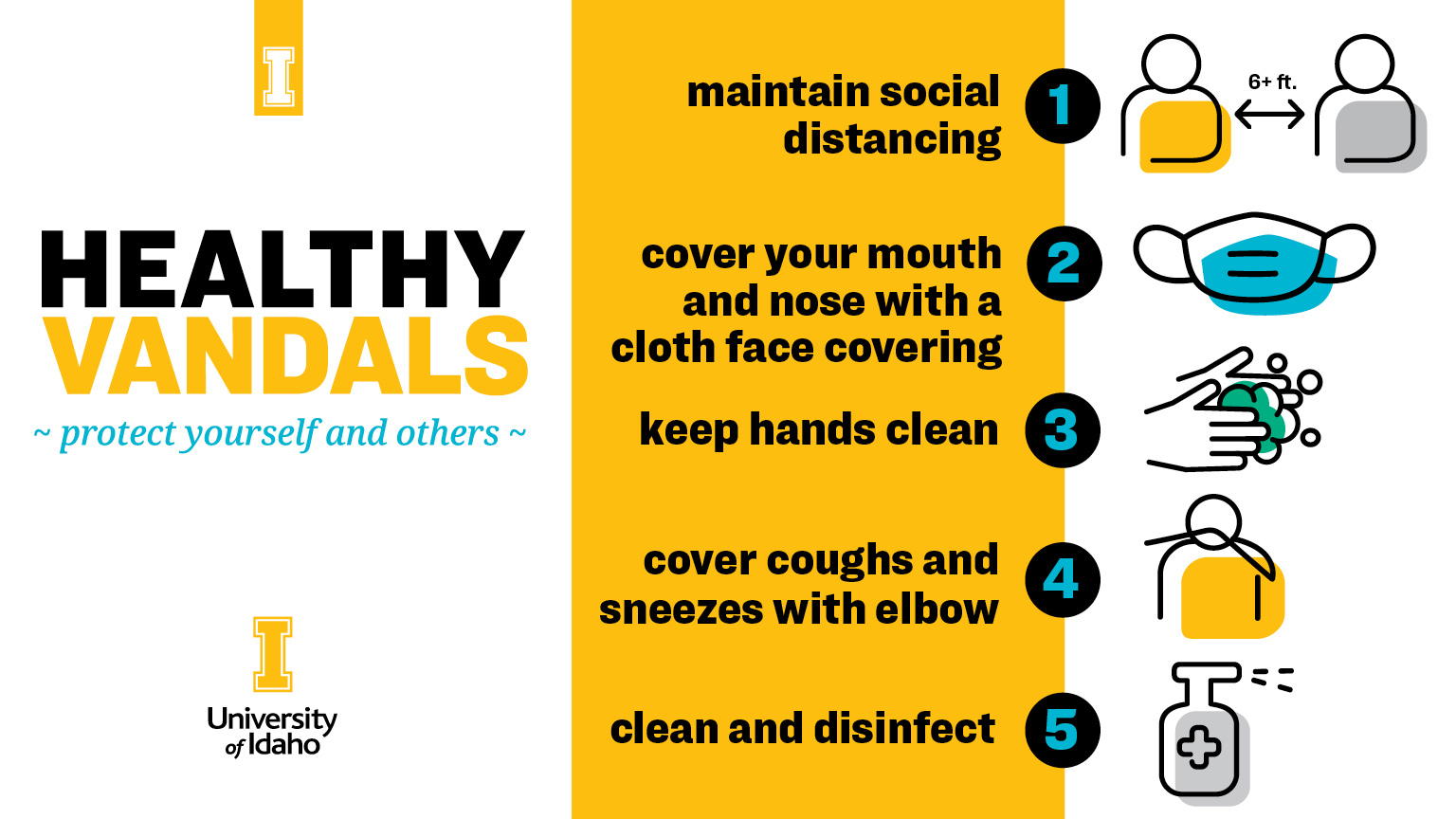 Healthy Vandals protect yourself and others: maintaining social distance, cover moutn and nose with a cloth face covering, keep hands clean, cover coughs and sneezes with elbow, clean and disinfect
