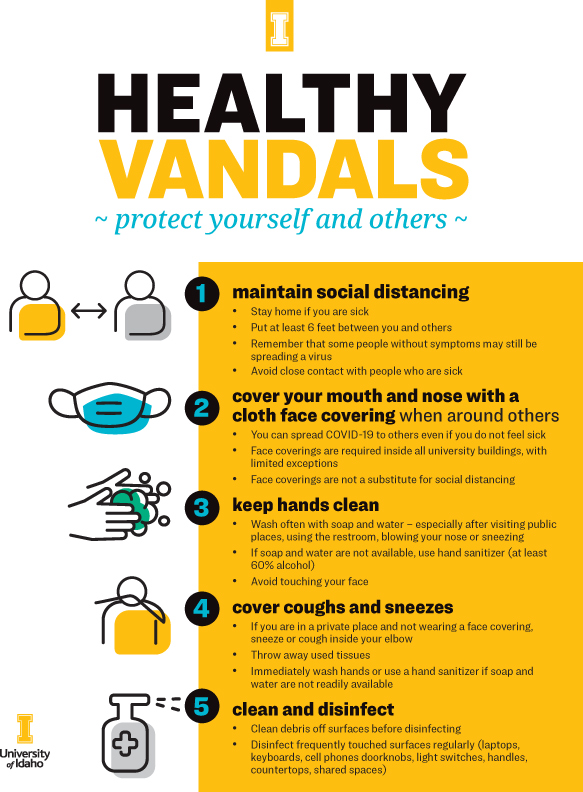 Healthy Vandals protect yourself and others: maintain social distance, cover your mouth and nose with a cloth face covering, keep hands clean, cover coughs and sneezes, clean and disinfect